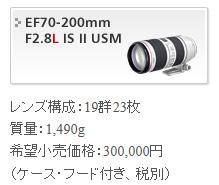 レンズのF値と価格と性能の関係